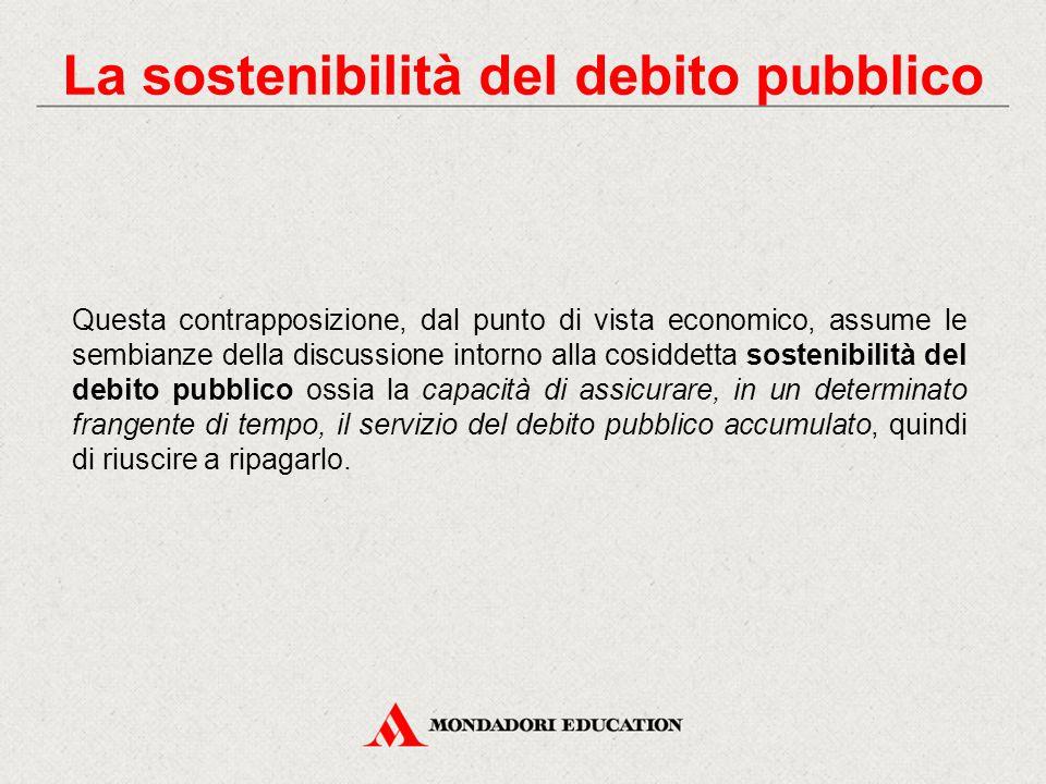 Questa contrapposizione, dal punto di vista economico, assume le sembianze della discussione intorno alla cosiddetta sostenibilità del debito pubblico