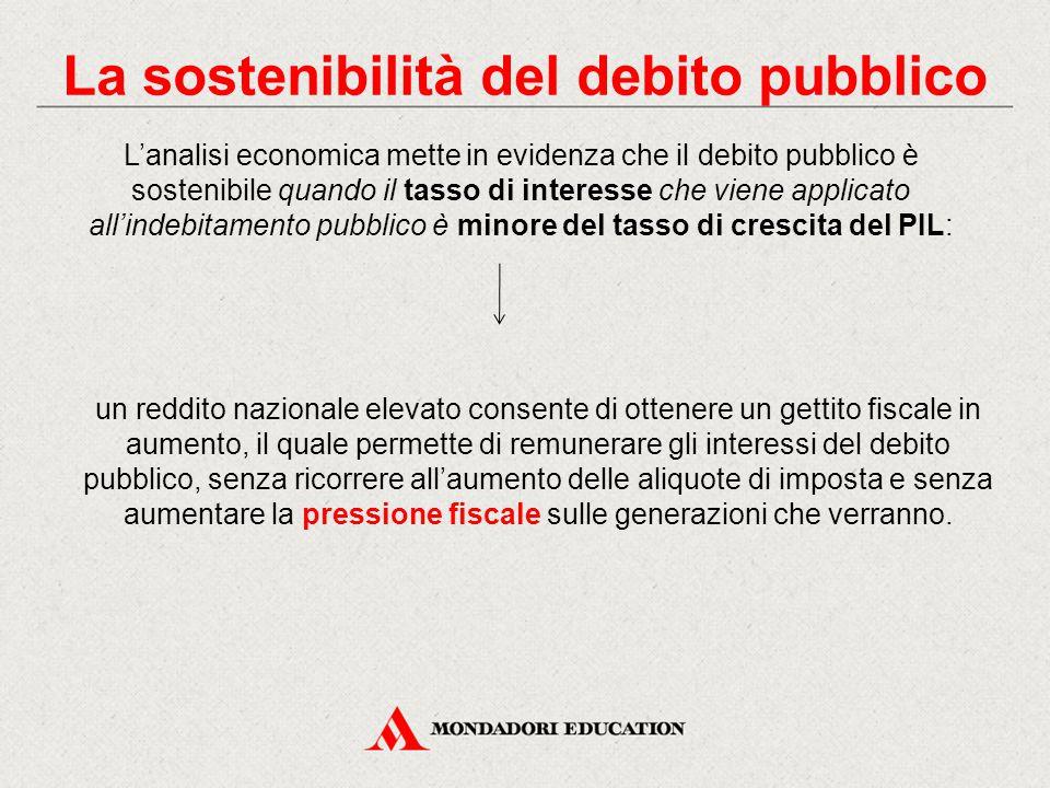 L'analisi economica mette in evidenza che il debito pubblico è sostenibile quando il tasso di interesse che viene applicato all'indebitamento pubblico