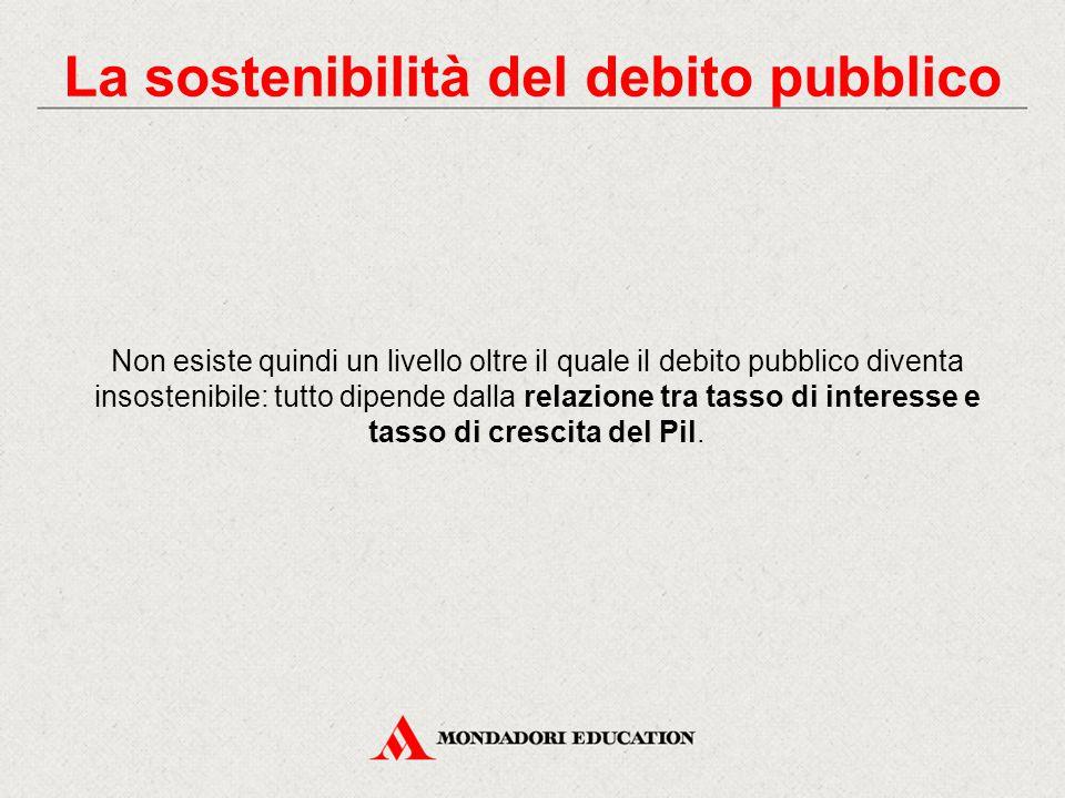 Non esiste quindi un livello oltre il quale il debito pubblico diventa insostenibile: tutto dipende dalla relazione tra tasso di interesse e tasso di