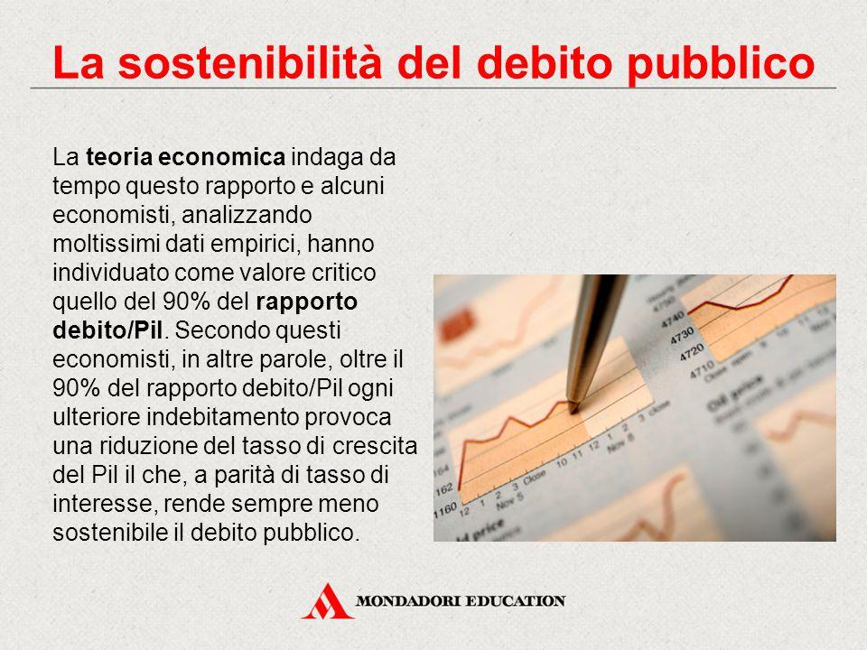 La teoria economica indaga da tempo questo rapporto e alcuni economisti, analizzando moltissimi dati empirici, hanno individuato come valore critico q