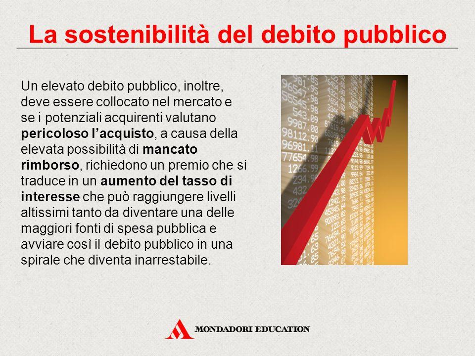 Un elevato debito pubblico, inoltre, deve essere collocato nel mercato e se i potenziali acquirenti valutano pericoloso l'acquisto, a causa della elev