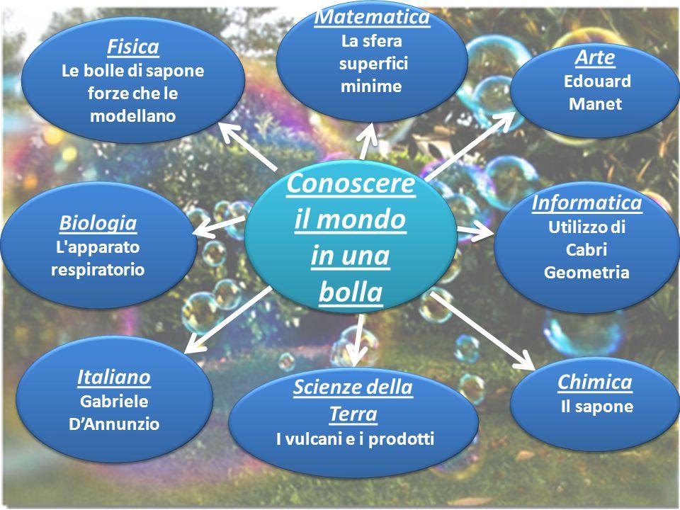 Matematica Percorso didattico L'unità didattica di matematica introduce l'argomento delle bolle di sapone cercando di spiegare perché hanno forma sferica e introducendo la relativa teoria delle superfici minime, un tema matematico di grande interesse.