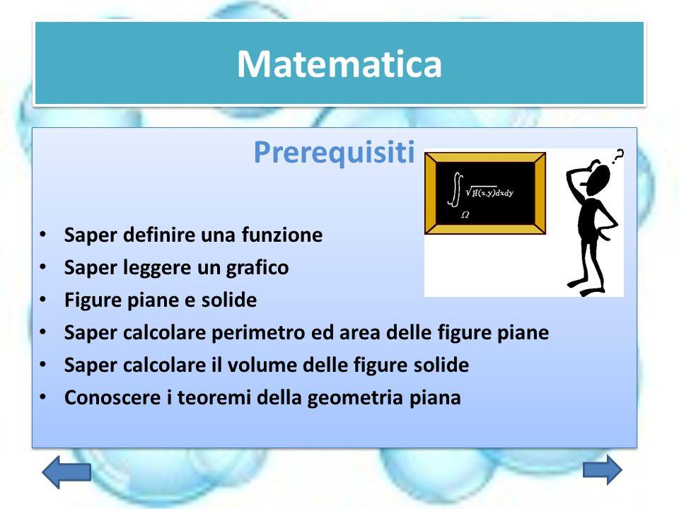 Matematica Obiettivi Conoscere il quadro storico del problema Conoscere la proprietà isoperimetrica dei poligoni regolari Risolvere problemi di massimo e minimo in contesto geometrico Obiettivi Conoscere il quadro storico del problema Conoscere la proprietà isoperimetrica dei poligoni regolari Risolvere problemi di massimo e minimo in contesto geometrico
