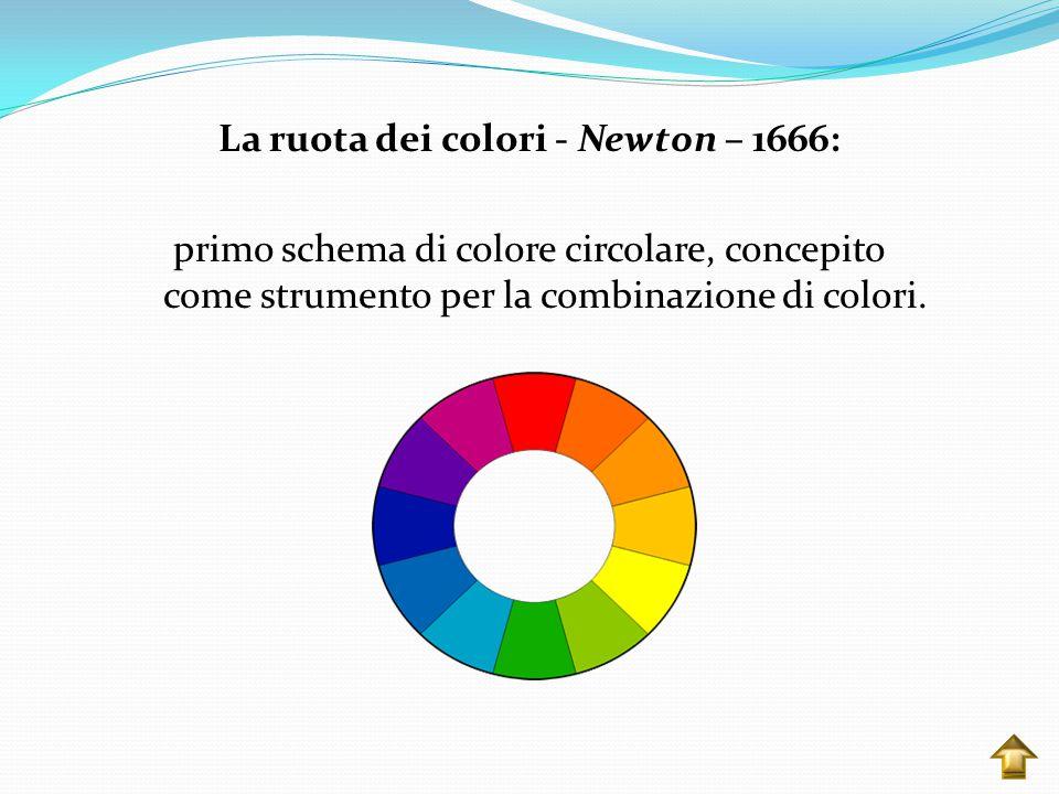 Teorie a confronto: Newton e Goethe Newton: il colore è percepito come manifestazione della luce diffusa attraverso onde di diversa lunghezza, per ognuna delle quali corrisponde un colore.