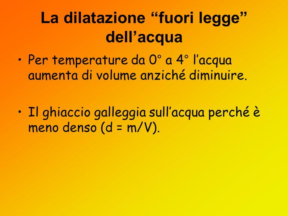 """La dilatazione """"fuori legge"""" dell'acqua Per temperature da 0° a 4° l'acqua aumenta di volume anziché diminuire. Il ghiaccio galleggia sull'acqua perch"""