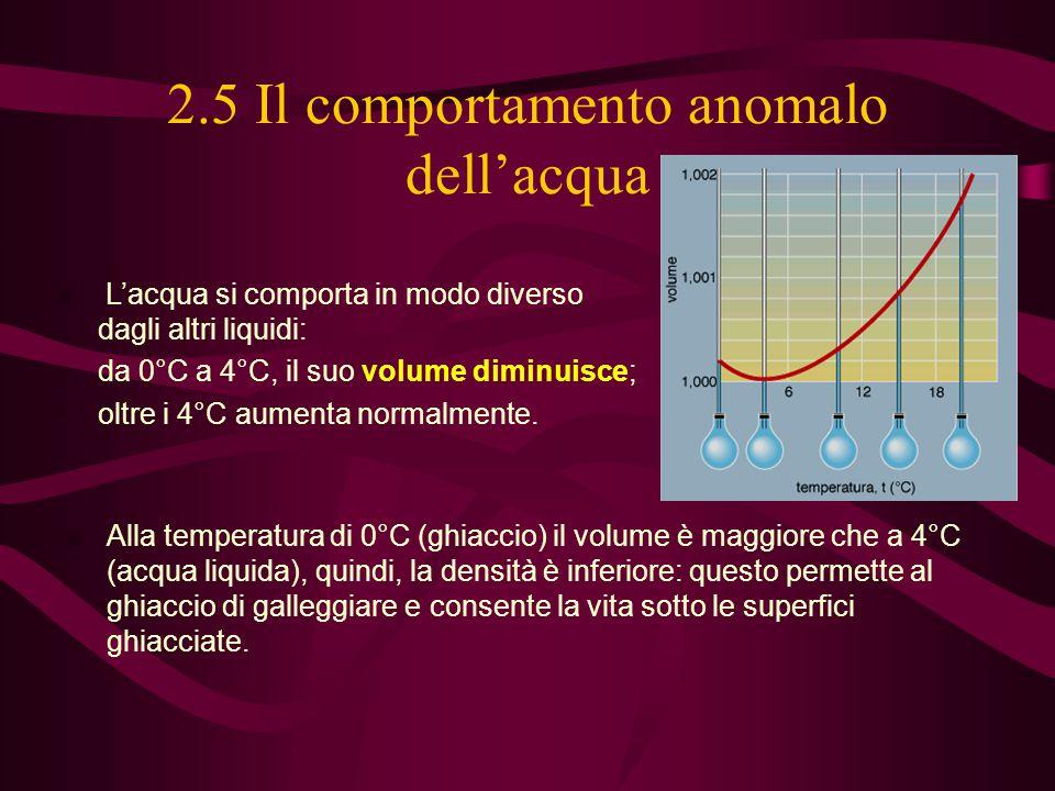 2.5 Il comportamento anomalo dell'acqua L'acqua si comporta in modo diverso dagli altri liquidi: da 0°C a 4°C, il suo volume diminuisce; oltre i 4°C a