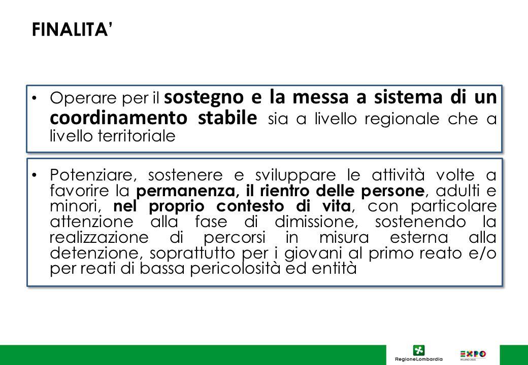 FINALITA' Operare per il sostegno e la messa a sistema di un coordinamento stabile sia a livello regionale che a livello territoriale Potenziare, sost