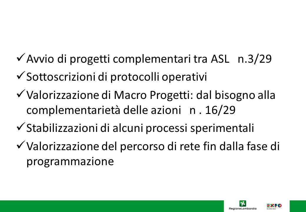 Avvio di progetti complementari tra ASL n.3/29 Sottoscrizioni di protocolli operativi Valorizzazione di Macro Progetti: dal bisogno alla complementari