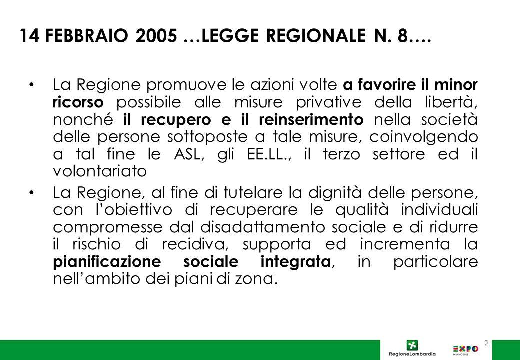 2 14 FEBBRAIO 2005 …LEGGE REGIONALE N. 8…. La Regione promuove le azioni volte a favorire il minor ricorso possibile alle misure privative della liber