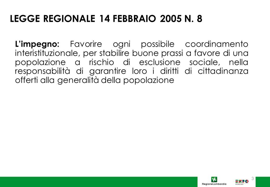 3 LEGGE REGIONALE 14 FEBBRAIO 2005 N. 8 L'impegno: Favorire ogni possibile coordinamento interistituzionale, per stabilire buone prassi a favore di un