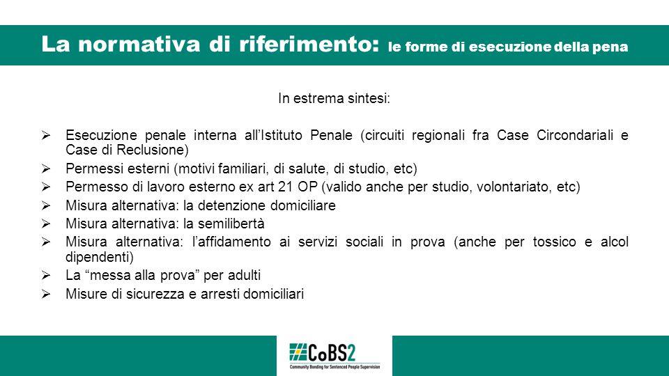 La normativa di riferimento: le forme di esecuzione della pena In estrema sintesi:  Esecuzione penale interna all'Istituto Penale (circuiti regionali