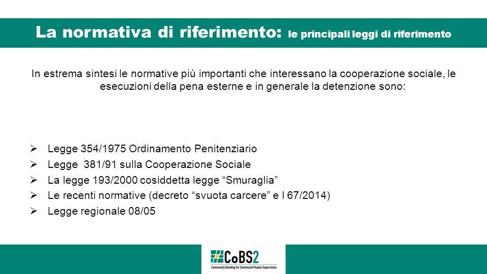 La normativa di riferimento: le principali leggi di riferimento In estrema sintesi le normative più importanti che interessano la cooperazione sociale