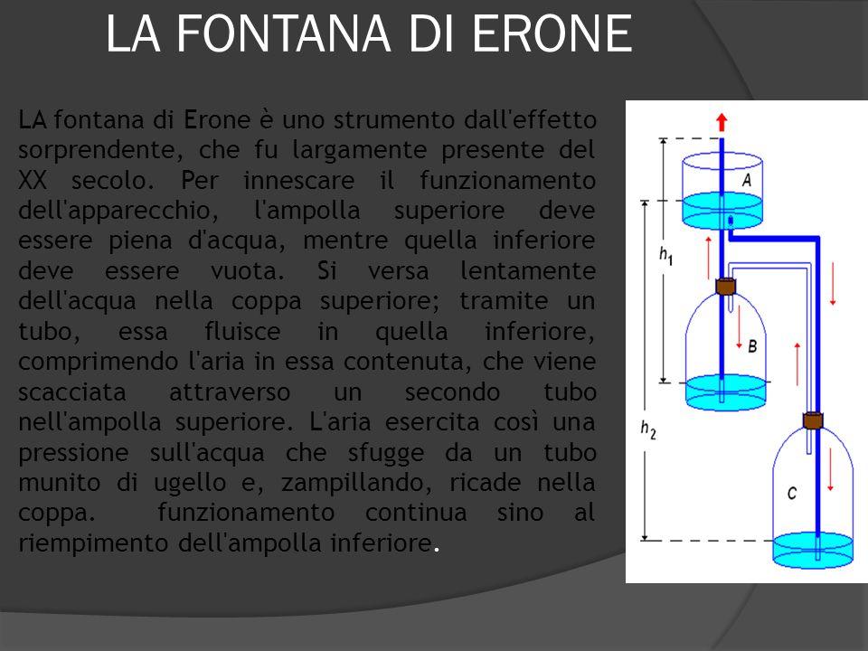 LA FONTANA DI ERONE  LA fontana di Erone è uno strumento dall'effetto sorprendente, che fu largamente presente del XX secolo. Per innescare il funzio