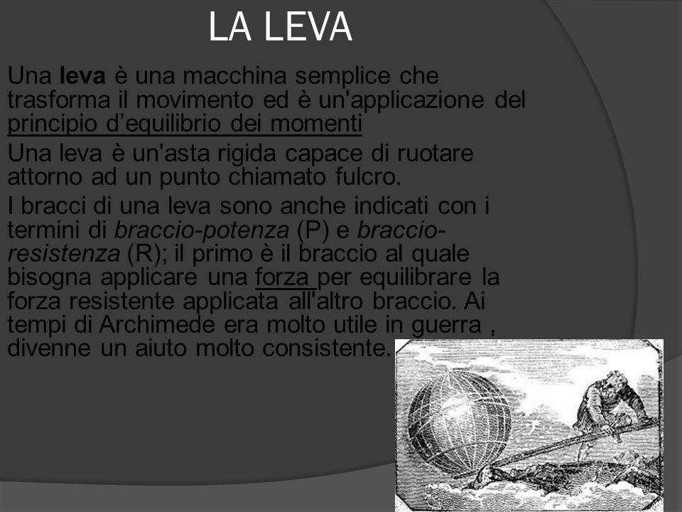 LA LEVA Una leva è una macchina semplice che trasforma il movimento ed è un'applicazione del principio d'equilibrio dei momenti Una leva è un'asta rig