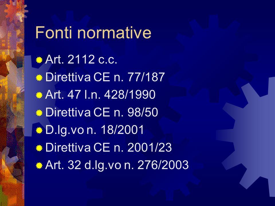 Fonti normative  Art.2112 c.c.  Direttiva CE n.