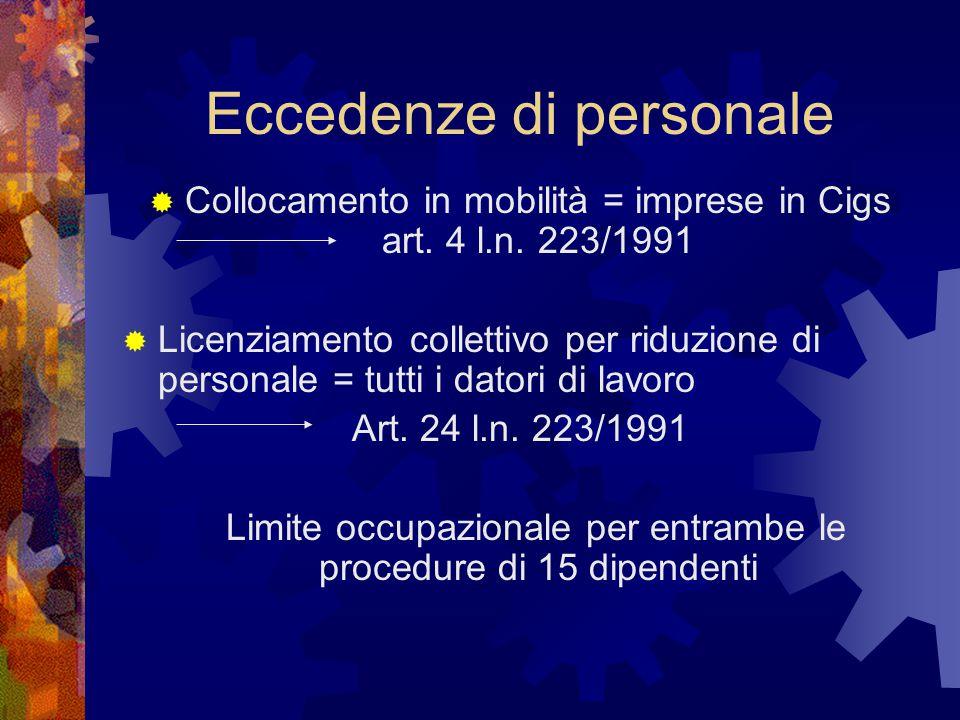 Eccedenze di personale  Collocamento in mobilità = imprese in Cigs art.