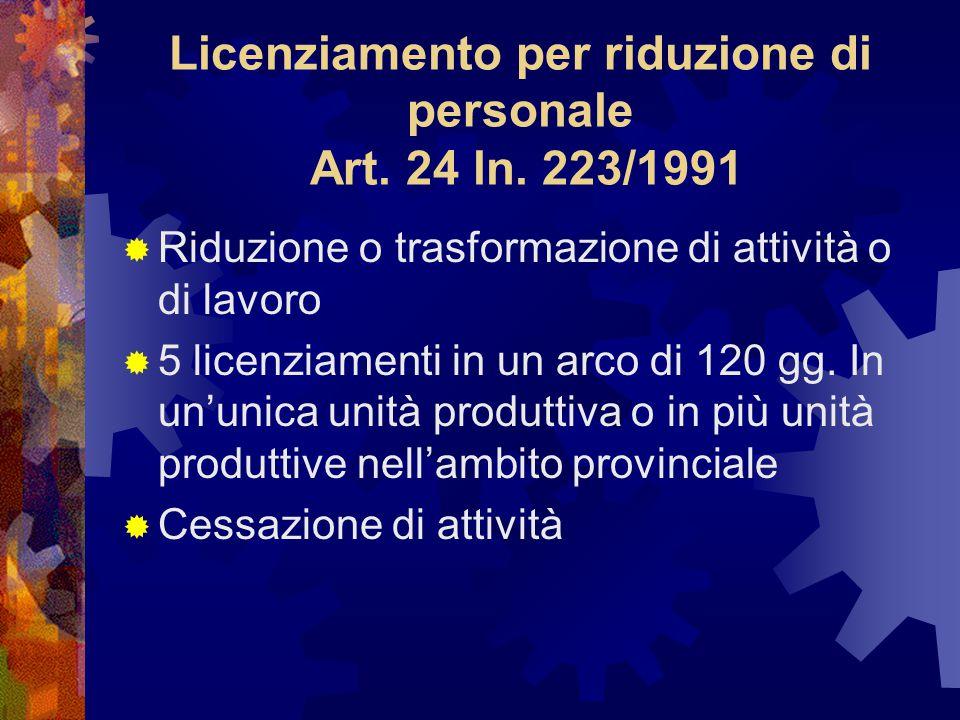 Licenziamento per riduzione di personale Art.24 ln.
