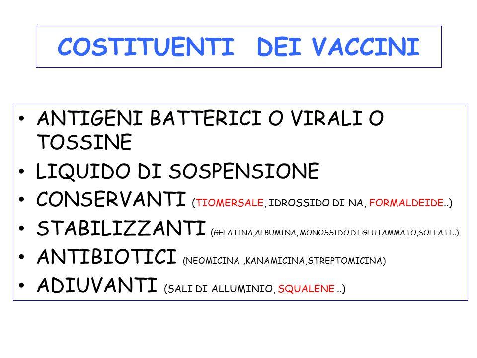 VACCINAZIONI FACOLTATIVE OBBLIGATORIE Gli operatori sanitari dovrebbero tutti parlare di vaccinazioni FORTEMENTE RACCOMANDATE