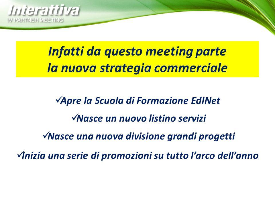 Apre la Scuola di Formazione EdINet Infatti da questo meeting parte la nuova strategia commerciale Nasce un nuovo listino servizi Nasce una nuova divi