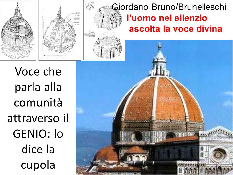 Voce che parla alla comunità attraverso il GENIO: lo dice la cupola Giordano Bruno/Brunelleschi l'uomo nel silenzio ascolta la voce divina