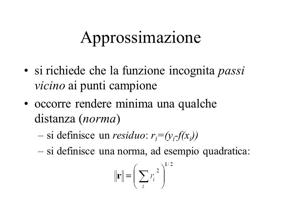 Approssimazione si richiede che la funzione incognita passi vicino ai punti campione occorre rendere minima una qualche distanza (norma) –si definisce un residuo: r i =(y i -f(x i )) –si definisce una norma, ad esempio quadratica: