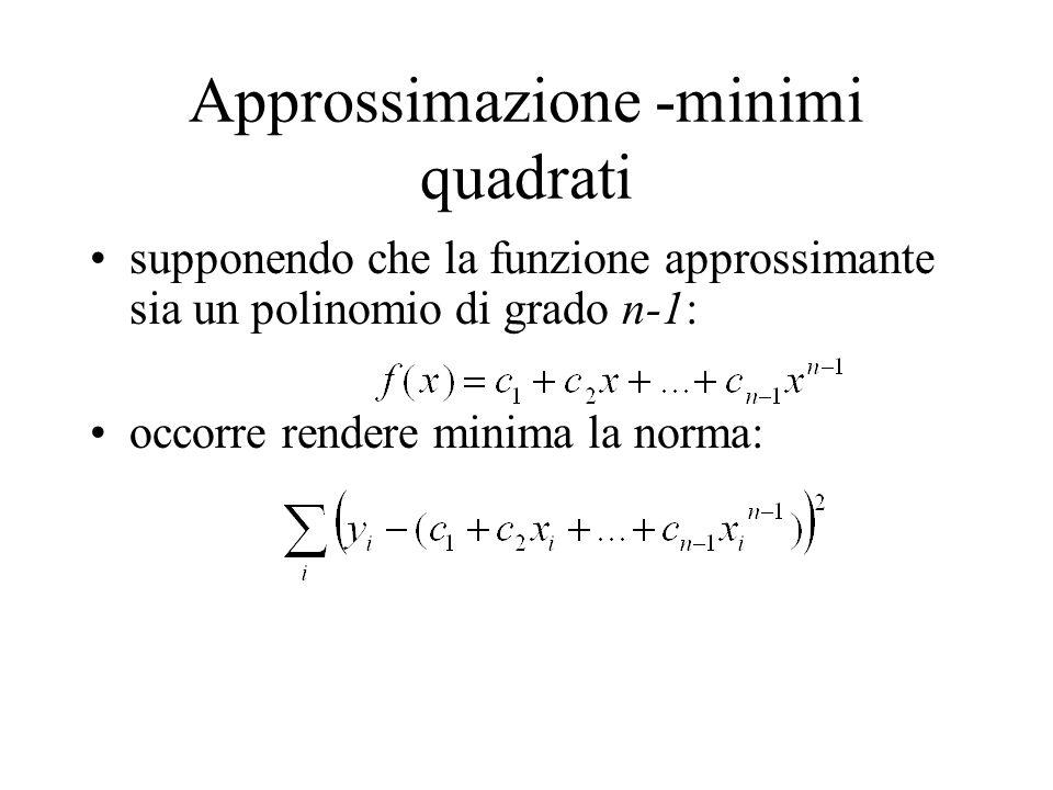 Approssimazione -minimi quadrati supponendo che la funzione approssimante sia un polinomio di grado n-1: occorre rendere minima la norma: