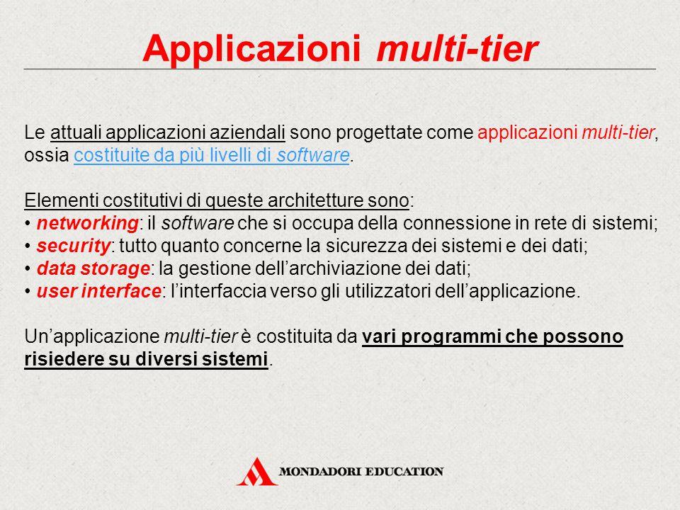 Applicazioni multi-tier Le attuali applicazioni aziendali sono progettate come applicazioni multi-tier, ossia costituite da più livelli di software. E