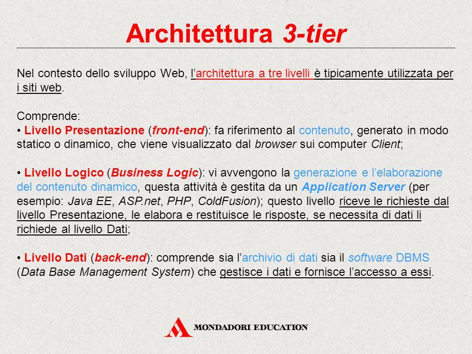 Architettura 3-tier Nel contesto dello sviluppo Web, l'architettura a tre livelli è tipicamente utilizzata per i siti web. Comprende: Livello Presenta