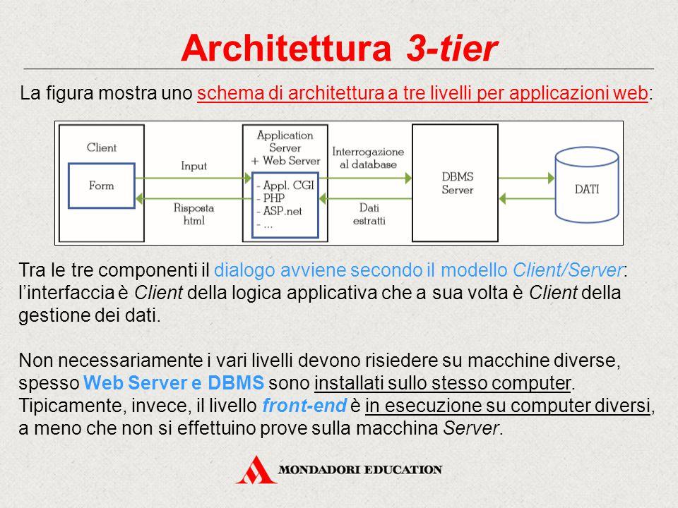 Architettura 3-tier La figura mostra uno schema di architettura a tre livelli per applicazioni web: Tra le tre componenti il dialogo avviene secondo i