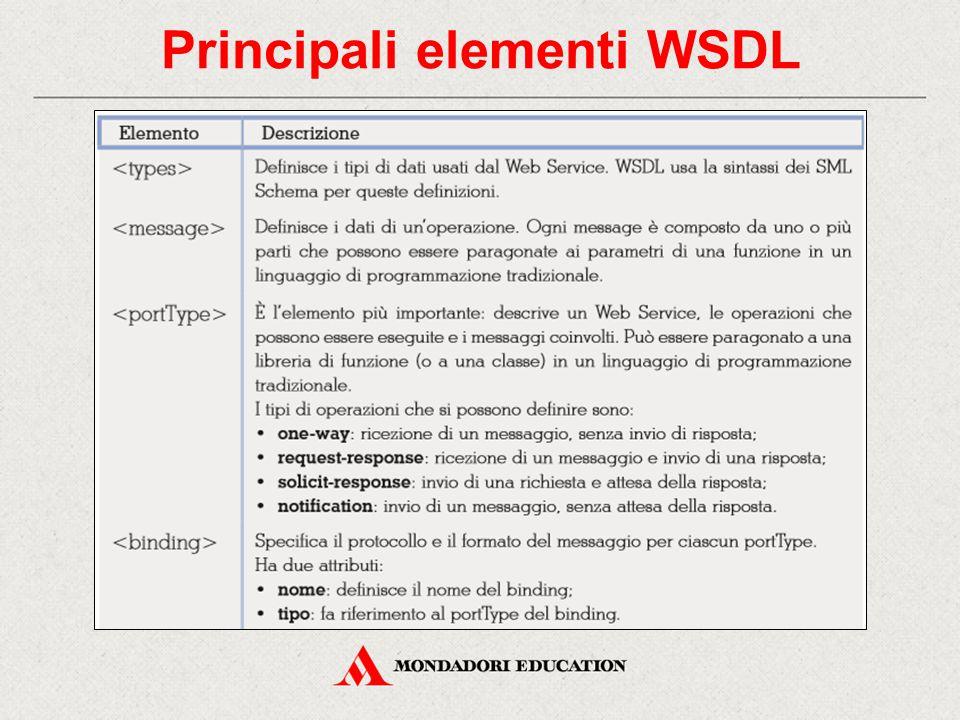 Principali elementi WSDL