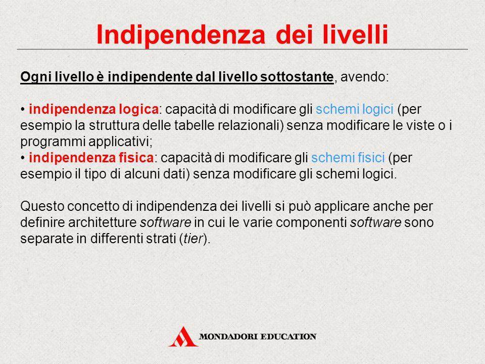 Indipendenza dei livelli Ogni livello è indipendente dal livello sottostante, avendo: indipendenza logica: capacità di modificare gli schemi logici (p