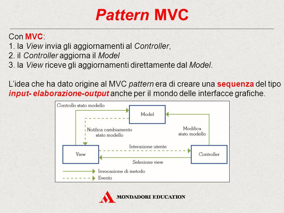 Pattern MVC Con MVC: 1. la View invia gli aggiornamenti al Controller, 2. il Controller aggiorna il Model 3. la View riceve gli aggiornamenti direttam
