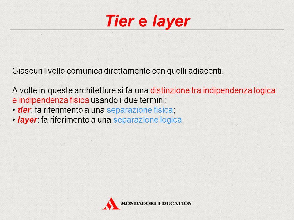 Tier e layer Ciascun livello comunica direttamente con quelli adiacenti. A volte in queste architetture si fa una distinzione tra indipendenza logica