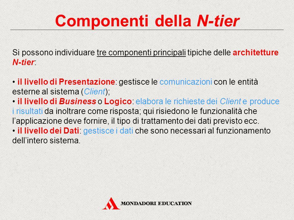 Componenti della N-tier Si possono individuare tre componenti principali tipiche delle architetture N-tier: il livello di Presentazione: gestisce le c
