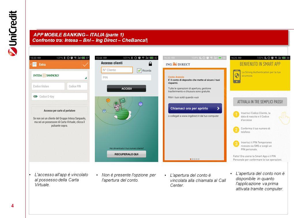 4 APP MOBILE BANKING – ITALIA (parte 1) Confronto tra: Intesa – Bnl – Ing Direct – CheBanca!| APP MOBILE BANKING – ITALIA (parte 1) Confronto tra: Intesa – Bnl – Ing Direct – CheBanca!| L accesso all app è vincolato al possesso della Carta Virtuale.