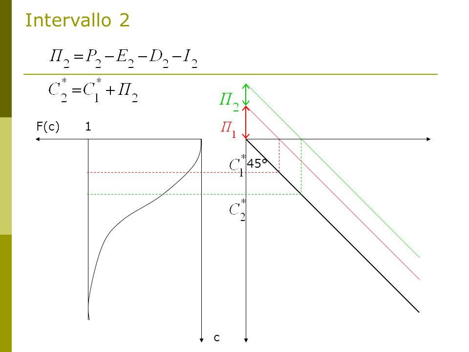Intervallo 2 F(c) c 45° 1