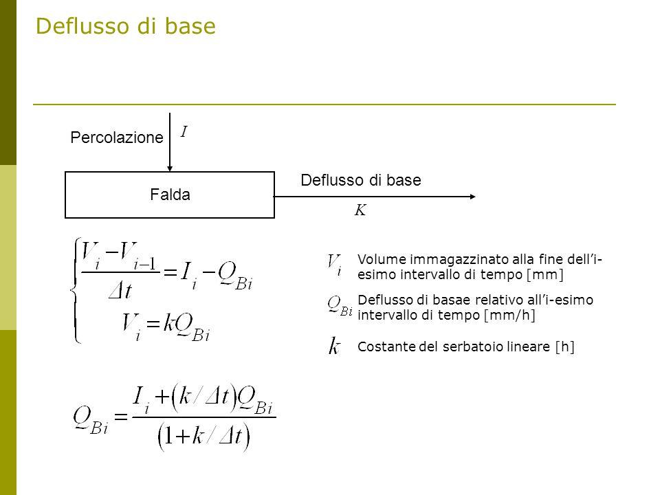 Falda Percolazione Deflusso di base K I Volume immagazzinato alla fine dell'i- esimo intervallo di tempo [mm] Deflusso di basae relativo all'i-esimo intervallo di tempo [mm/h] Costante del serbatoio lineare [h]