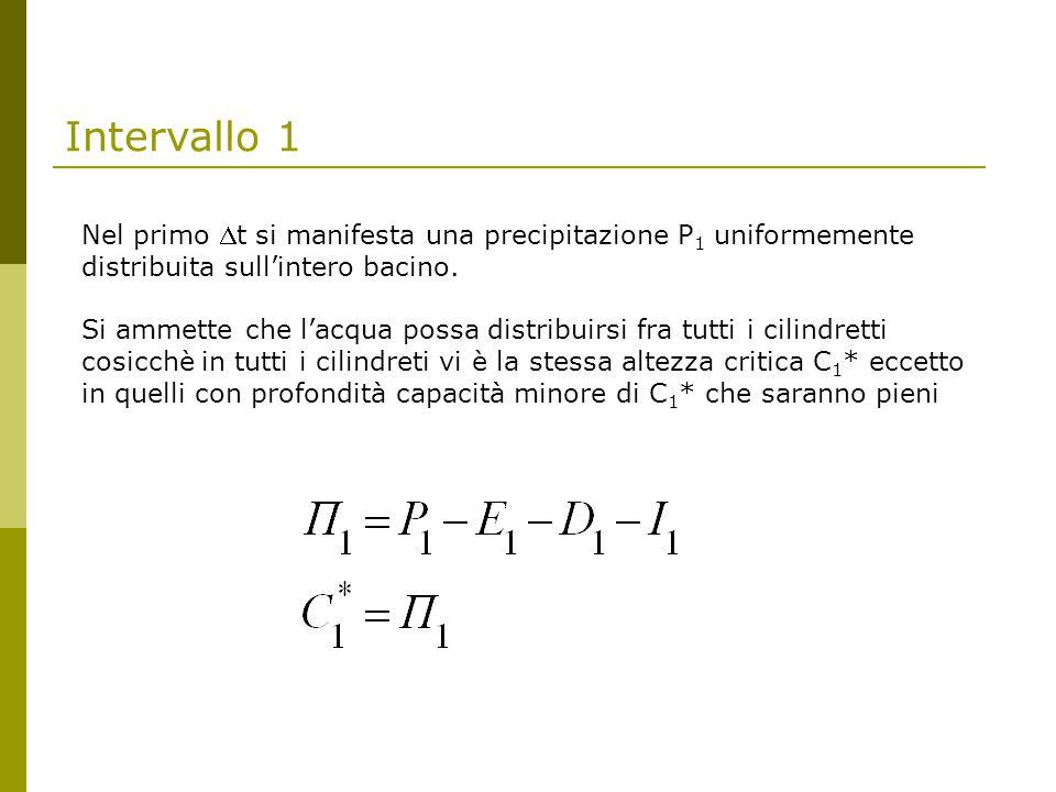 Intervallo 1 Nel primo t si manifesta una precipitazione P 1 uniformemente distribuita sull'intero bacino.
