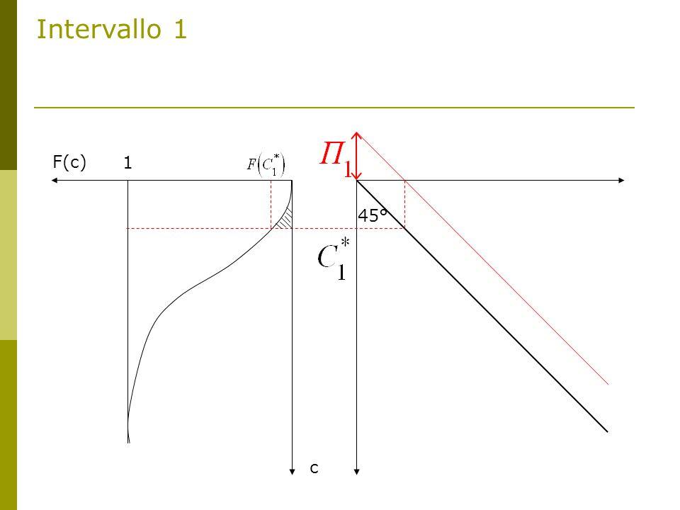 Intervallo 1 F(c) c 45° 1