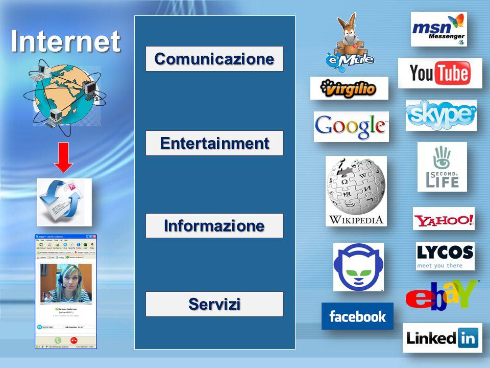 InternetInternet Comunicazione Entertainment Servizi Informazione