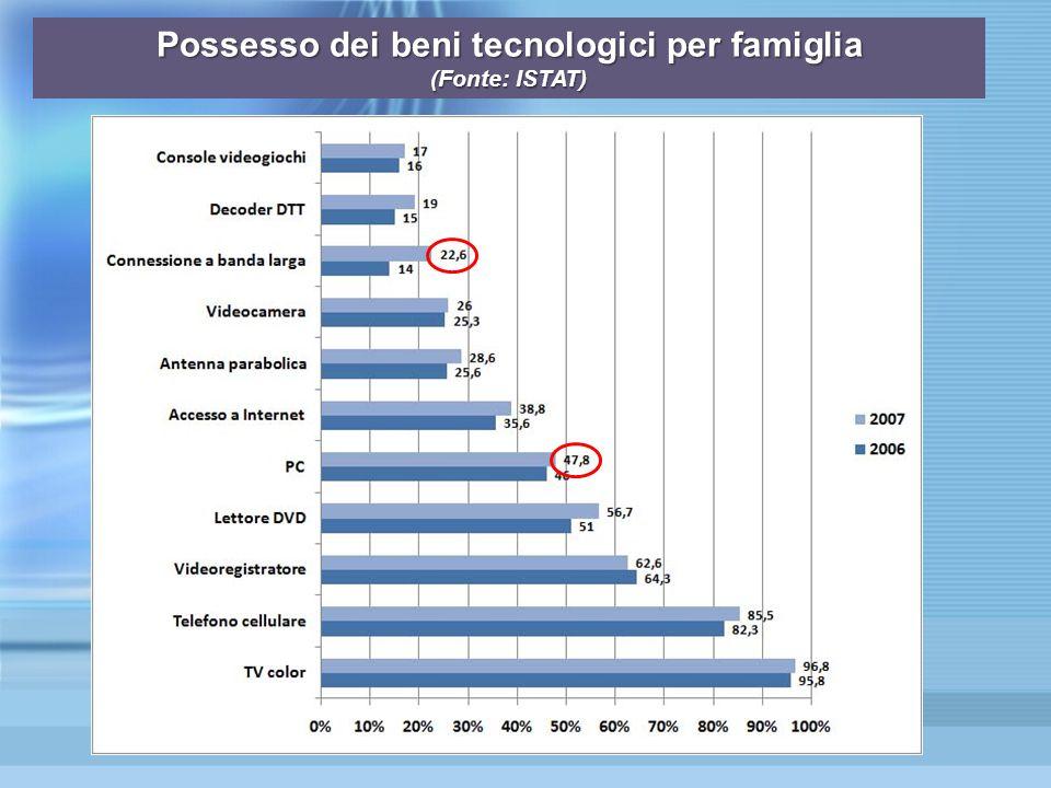 Possesso dei beni tecnologici per famiglia (Fonte: ISTAT)