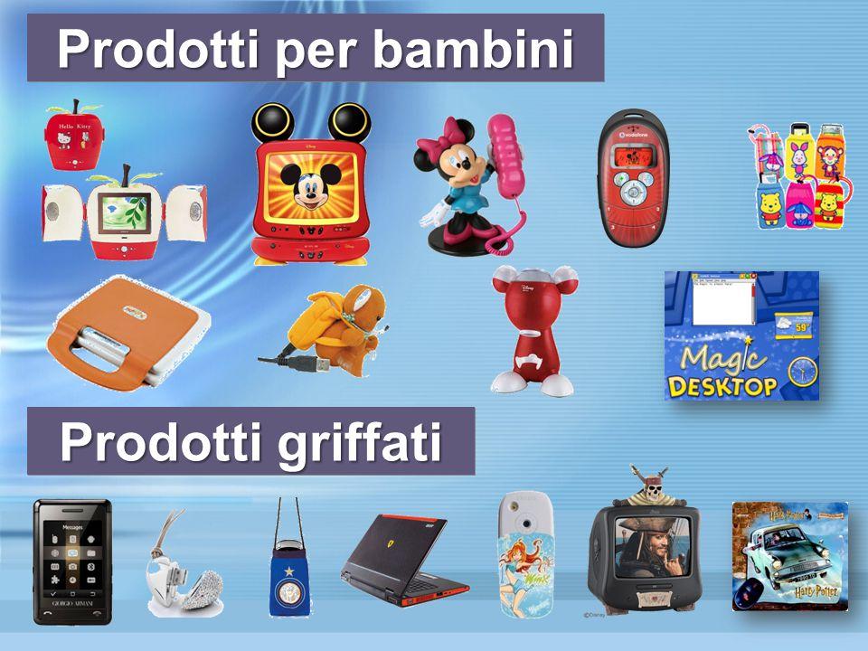 Prodotti griffati Prodotti per bambini