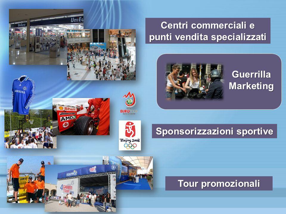 Centri commerciali e punti vendita specializzati Sponsorizzazioni sportive Tour promozionali Guerrilla Marketing