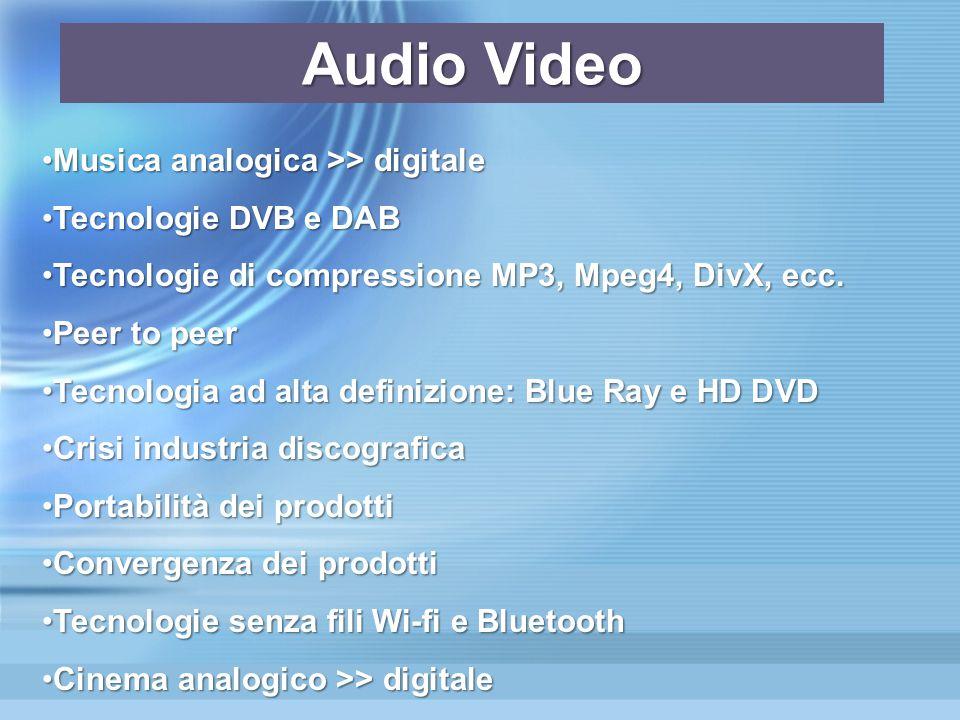 Audio Video Musica analogica >> digitaleMusica analogica >> digitale Tecnologie DVB e DABTecnologie DVB e DAB Tecnologie di compressione MP3, Mpeg4, DivX, ecc.Tecnologie di compressione MP3, Mpeg4, DivX, ecc.