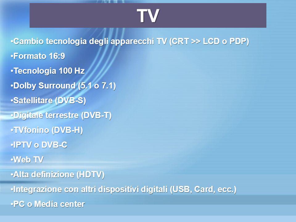 TV Cambio tecnologia degli apparecchi TV (CRT >> LCD o PDP)Cambio tecnologia degli apparecchi TV (CRT >> LCD o PDP) Formato 16:9Formato 16:9 Tecnologia 100 HzTecnologia 100 Hz Dolby Surround (5.1 o 7.1)Dolby Surround (5.1 o 7.1) Satellitare (DVB-S)Satellitare (DVB-S) Digitale terrestre (DVB-T)Digitale terrestre (DVB-T) TVfonino (DVB-H)TVfonino (DVB-H) IPTV o DVB-CIPTV o DVB-C Web TVWeb TV Alta definizione (HDTV)Alta definizione (HDTV) Integrazione con altri dispositivi digitali (USB, Card, ecc.)Integrazione con altri dispositivi digitali (USB, Card, ecc.) PC o Media centerPC o Media center