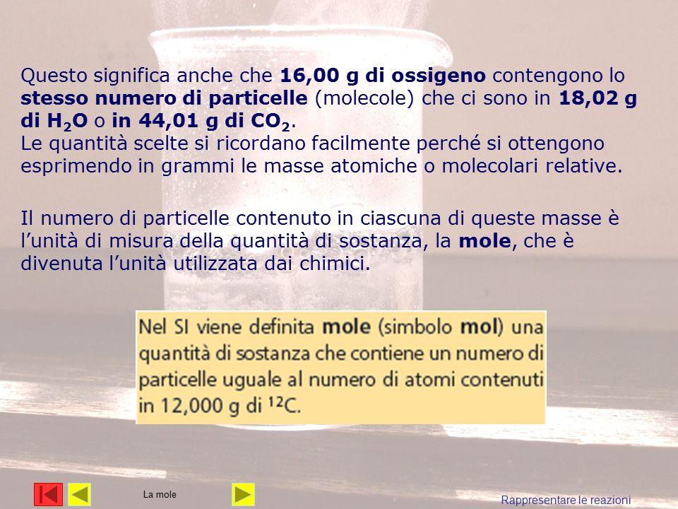 Il numero di particelle contenuto in ciascuna di queste masse è l'unità di misura della quantità di sostanza, la mole, che è divenuta l'unità utilizza