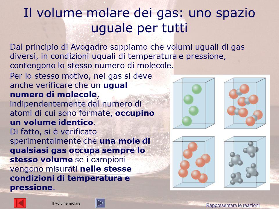 Per lo stesso motivo, nei gas si deve anche verificare che un ugual numero di molecole, indipendentemente dal numero di atomi di cui sono formate, occ