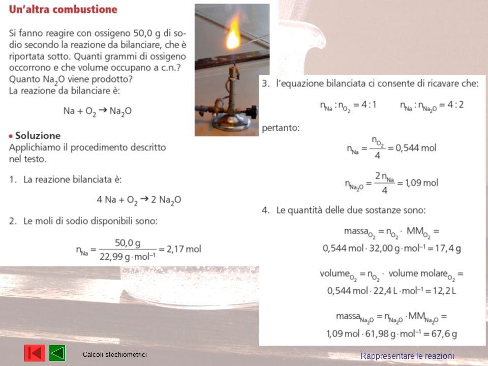 Rappresentare le reazioni Calcoli stechiometrici