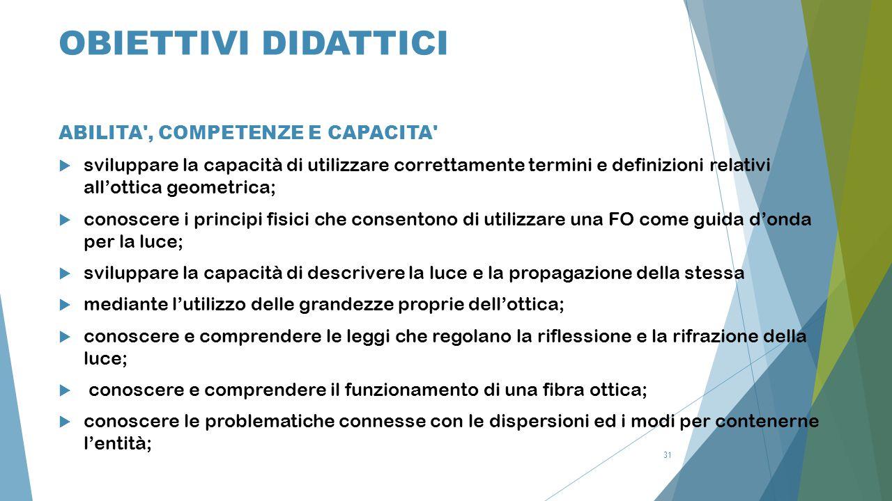 31 OBIETTIVI DIDATTICI ABILITA', COMPETENZE E CAPACITA'  sviluppare la capacità di utilizzare correttamente termini e definizioni relativi all'ottica