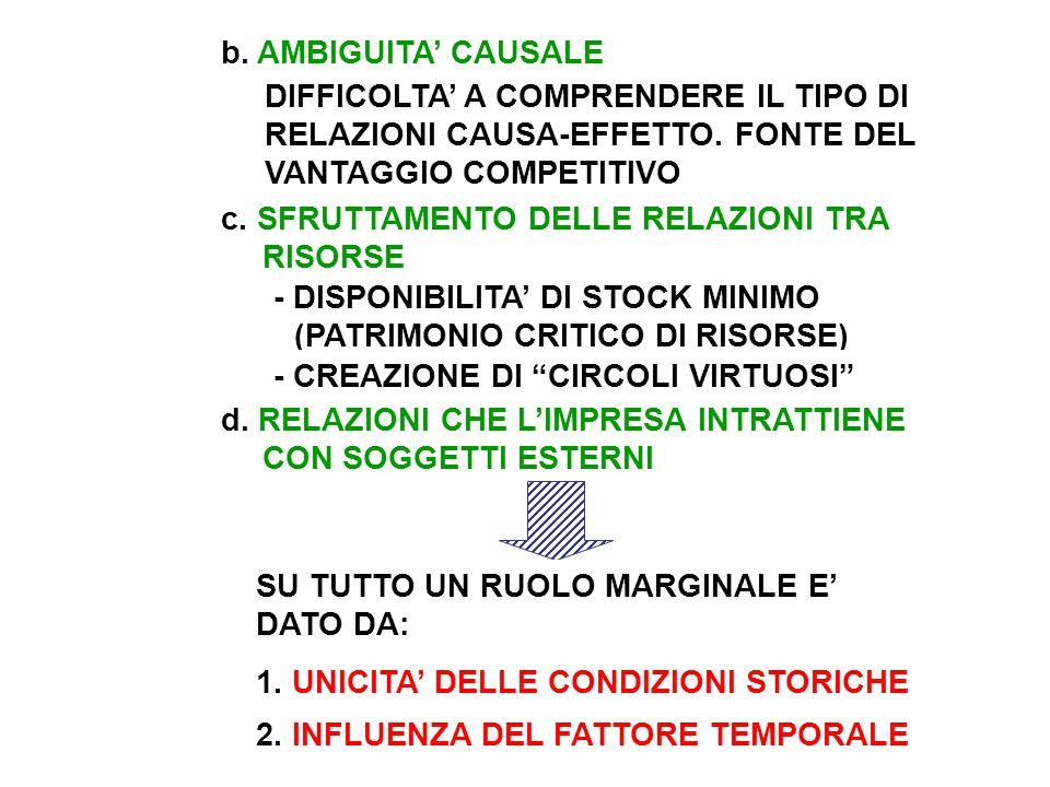 b.AMBIGUITA' CAUSALE DIFFICOLTA' A COMPRENDERE IL TIPO DI RELAZIONI CAUSA-EFFETTO.